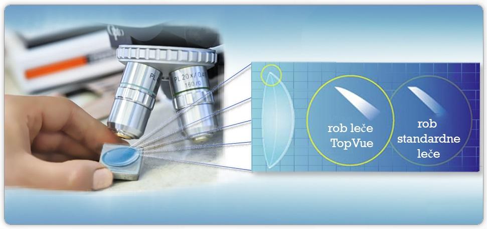 topvue-for-astigmatism-rob-lece.jpg